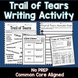 Trail Of Tears Worksheet Awesome Trail Tears Printable Teaching Resources