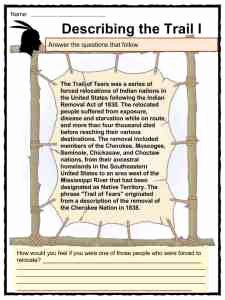 Trail Of Tears Worksheet Best Of Trail Of Tears Facts Information & Worksheets