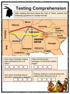 Trail Of Tears Worksheet Fresh Trail Of Tears Facts Information & Worksheets