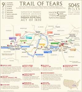 Trail Of Tears Worksheet Luxury Trail Of Tears Facts Map & Significance