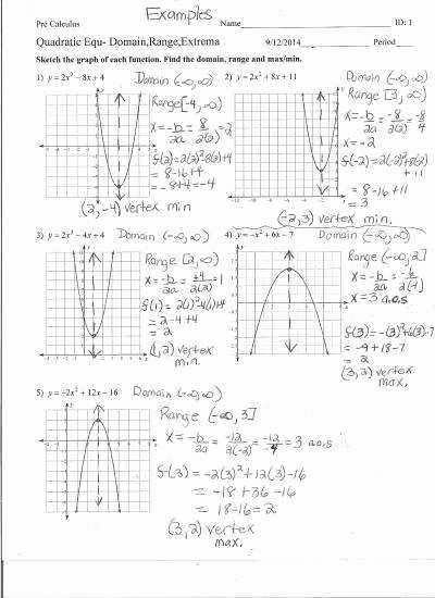 Transformations Of Functions Worksheet Answers Beautiful Transformations Functions Worksheet