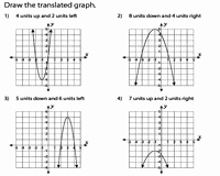 Transformations Of Functions Worksheet Answers Best Of Transformation Of Quadratic Function Worksheets
