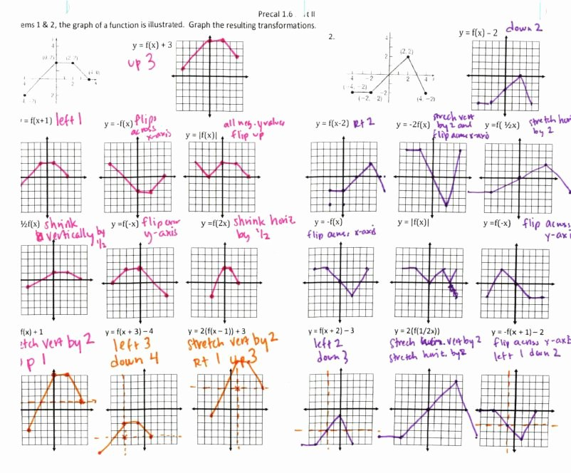 Transformations Of Functions Worksheet Answers Lovely Functions – Insert Clever Math Pun Here