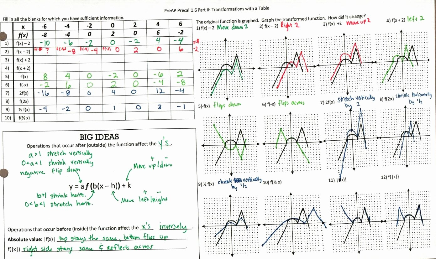 Transformations Of Functions Worksheet Answers Lovely Geometry Transformation Position Worksheet Answer Key