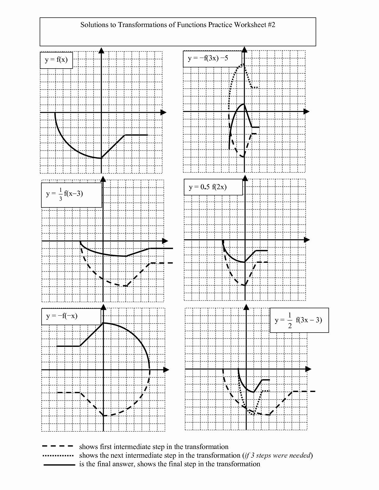 Transformations Of Functions Worksheet Answers New 7 Best Of Reflections and Transformations