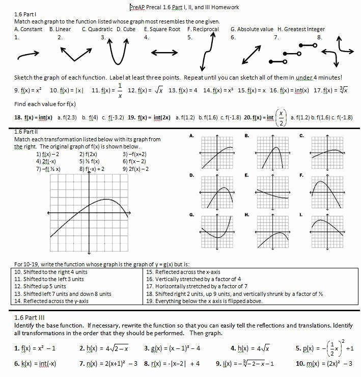 Transformations Of Functions Worksheet Fresh Transformations Functions Worksheet