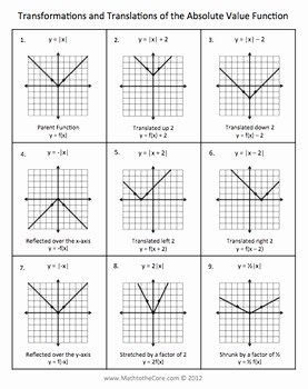 Transformations Of Graphs Worksheet Fresh Absolute Value Function Graph Transformations Notes
