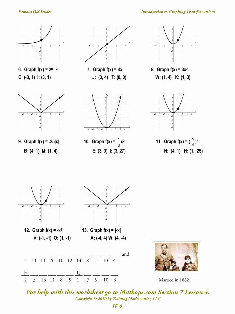 Transformations Of Graphs Worksheet Inspirational if 4 Introduction to Graphing Transformationss Mathops