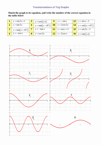 Transformations Of Graphs Worksheet New A Level Maths C2 Trigonometry Worksheets Activity by