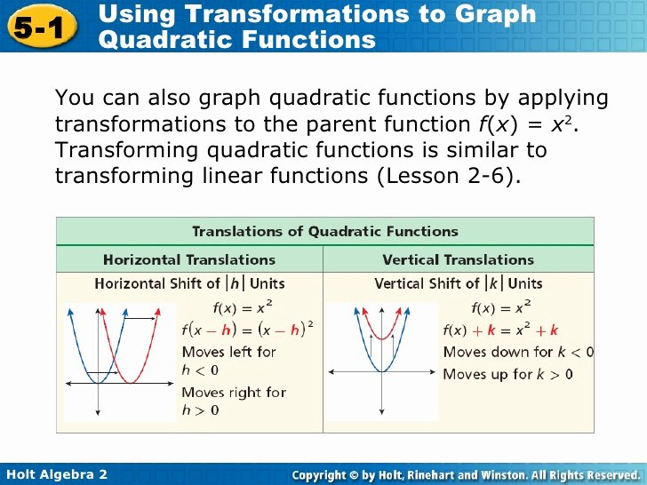 Transformations Of Quadratic Functions Worksheet Best Of Transformations Quadratic Functions Worksheet