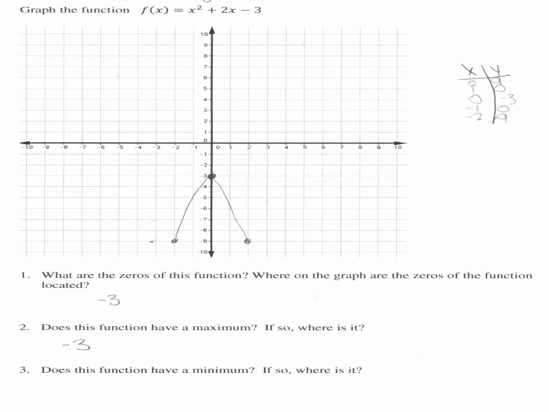 Transformations Of Quadratic Functions Worksheet Fresh Transformations Quadratic Functions Worksheet Free