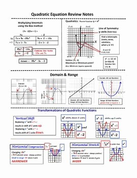 Transformations Of Quadratic Functions Worksheet Inspirational Quadratic Function Review Math Ed