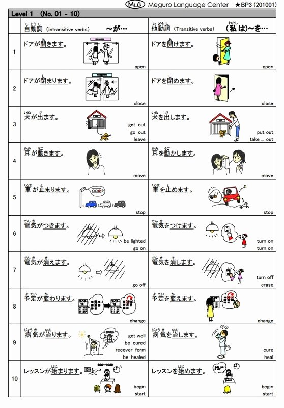 Transitive and Intransitive Verb Worksheet Elegant Transitive and Intransitive Verbs Japanese Teaching Ideas