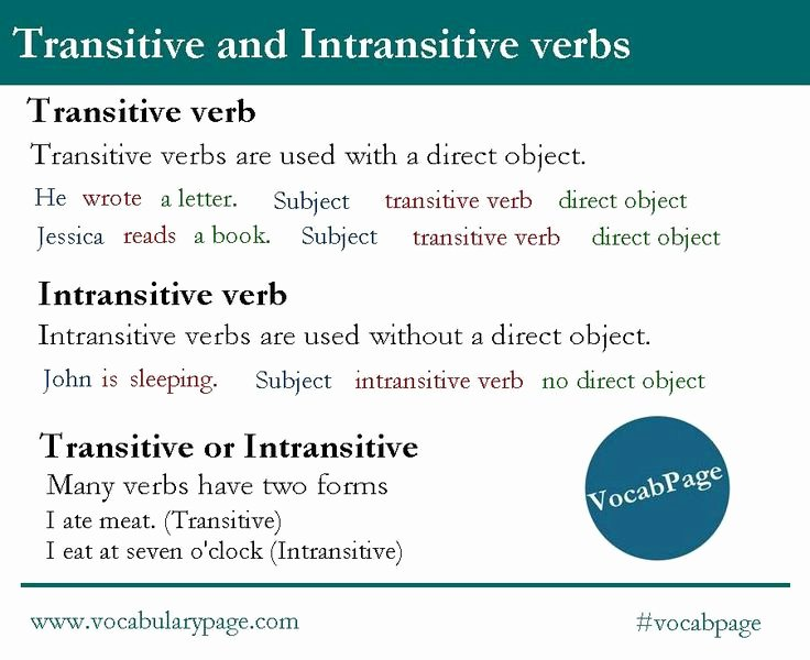 Transitive and Intransitive Verbs Worksheet Awesome Best 25 Intransitive Verb Ideas On Pinterest