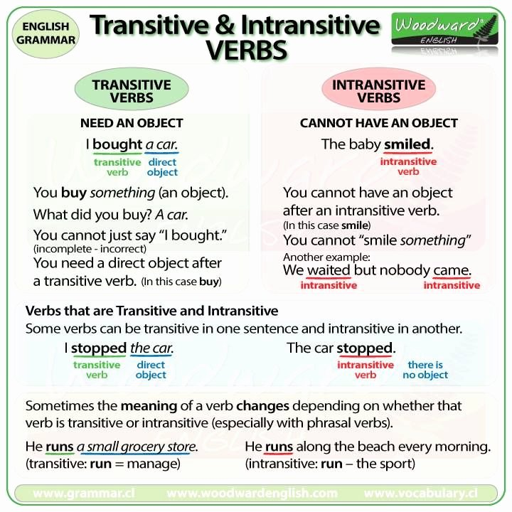 Transitive and Intransitive Verbs Worksheet Elegant Best 25 Transitive Verb Ideas On Pinterest
