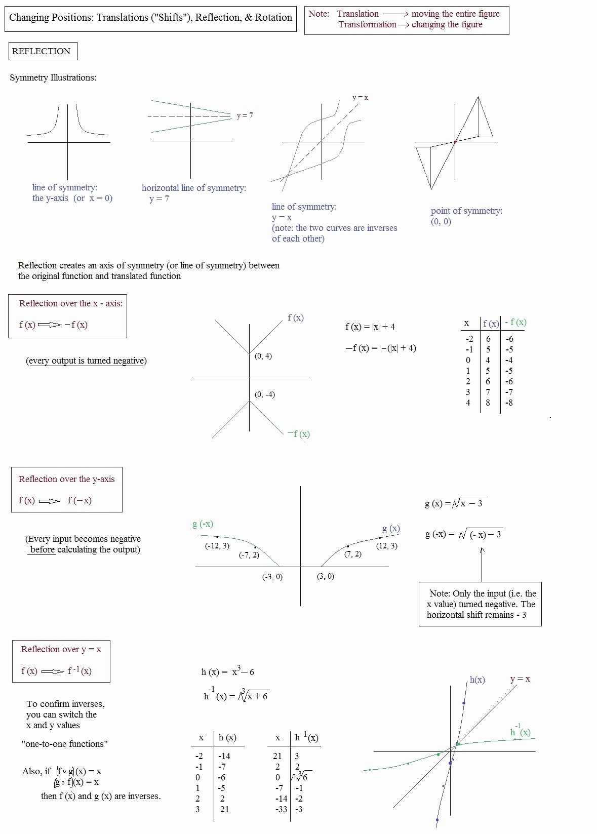Translation Rotation Reflection Worksheet Awesome Math Plane Graphing Ii Translation Reflection & Rotation