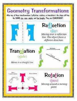 Translation Rotation Reflection Worksheet Awesome Transformations Reflection Translation Rotation by