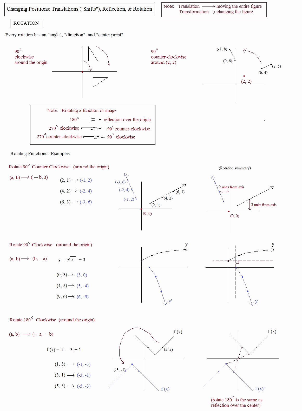 Translation Rotation Reflection Worksheet Beautiful Math Plane Graphing Ii Translation Reflection & Rotation
