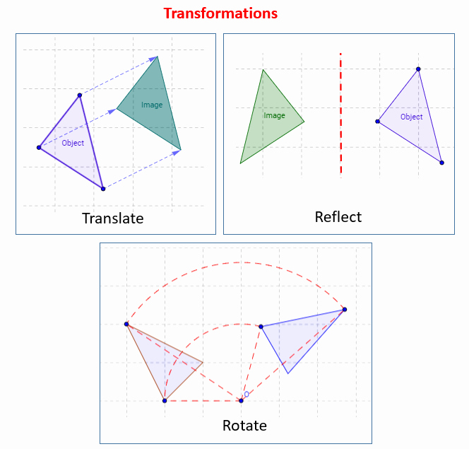 Translations Reflections and Rotations Worksheet Luxury Reflection Rotation and Translation solutions Examples