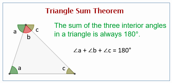 Triangle Angle Sum Worksheet Beautiful Triangle Sum theorem solutions Examples Worksheets Videos