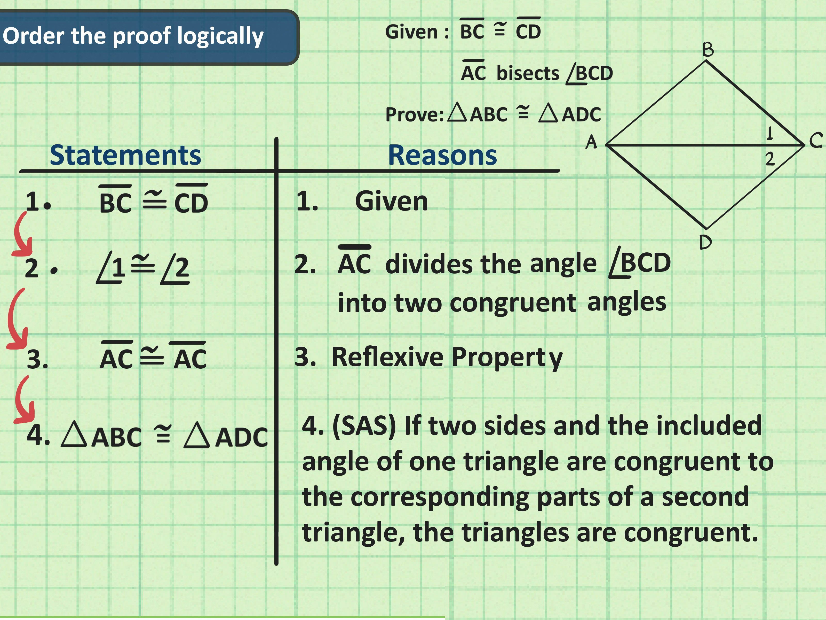 Triangle Congruence Proof Worksheet Awesome How to Write A Congruent Triangles Geometry Proof 7 Steps