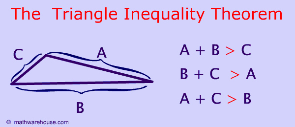 Triangle Inequality theorem Worksheet Awesome Triangle Inequality theorem Calculator Enter Any 3 Sides