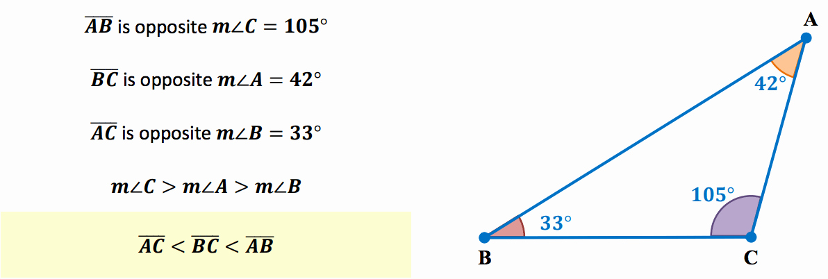 Triangle Inequality theorem Worksheet Fresh Inequalities In E Triangle Geometrycoach