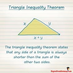 Triangle Inequality theorem Worksheet Inspirational formulas for Right Triangles Math Help