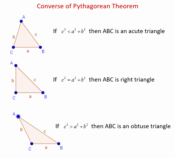 Triangle Inequality theorem Worksheet New the Converse Of the Pythagorean theorem Examples