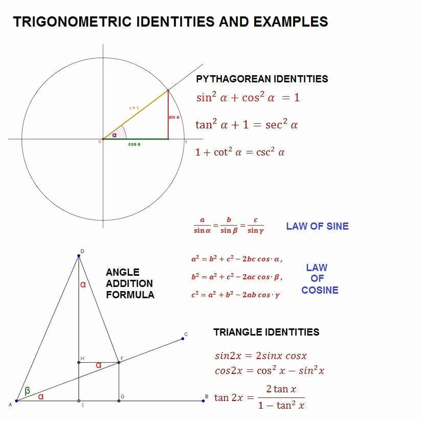 Trig Identities Worksheet with Answers Elegant Trig Equations Worksheet