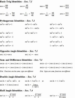 Trig Identities Worksheet with Answers Inspirational Trig Identities Worksheet