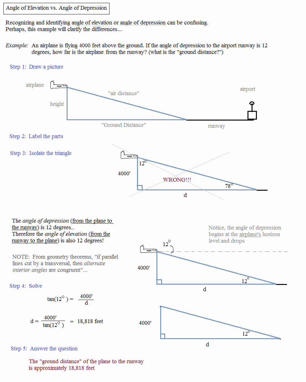 Trig Word Problems Worksheet Answers Fresh Math Plane Trigonometry Word Problems