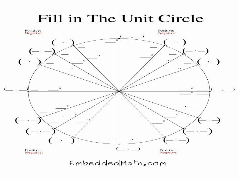 Trigonometry Unit Circle Worksheet Answers Beautiful Unit 7 3rd & 4th Block Trigonometry & the Unit Circle