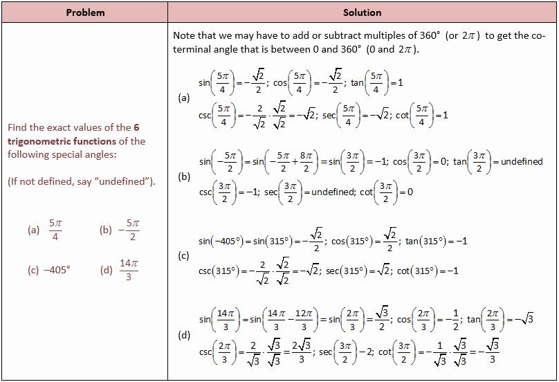 Trigonometry Unit Circle Worksheet Answers Elegant Angles and the Unit Circle She Loves Math