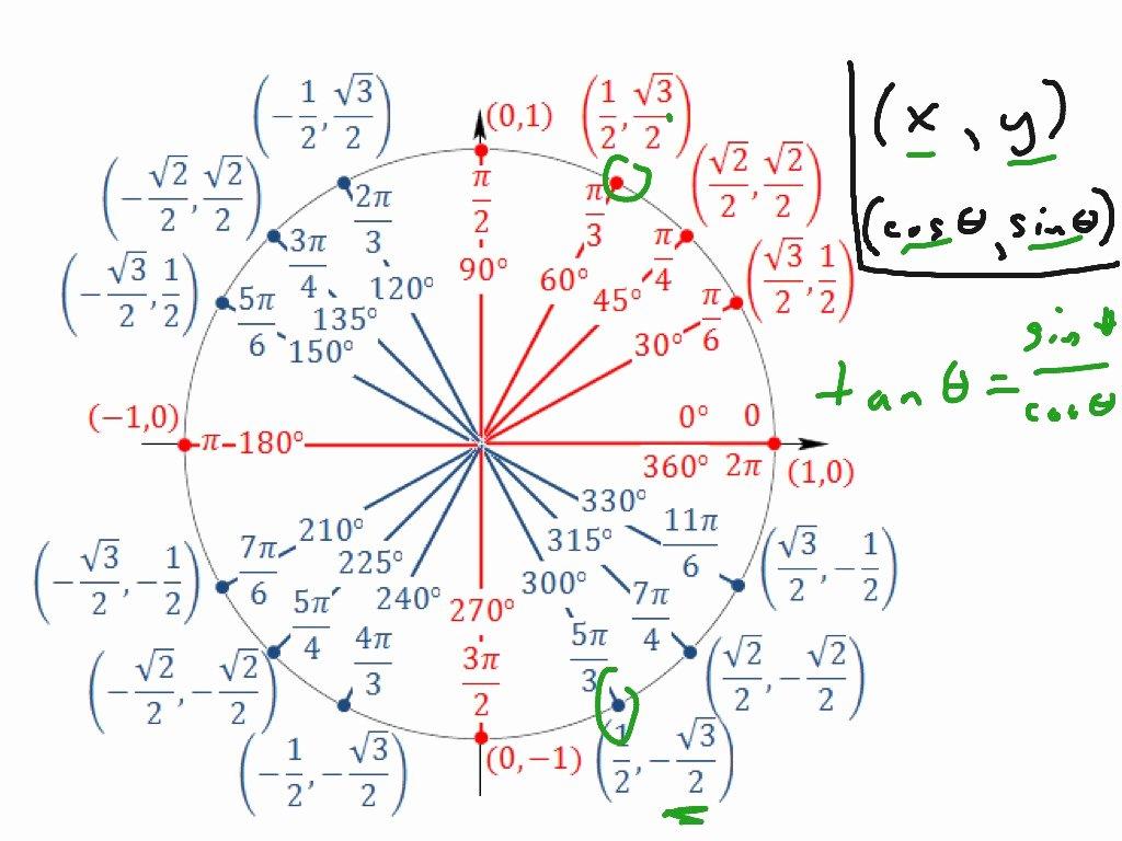 Trigonometry Unit Circle Worksheet Answers Fresh 3 4 Unit Circle Worksheet