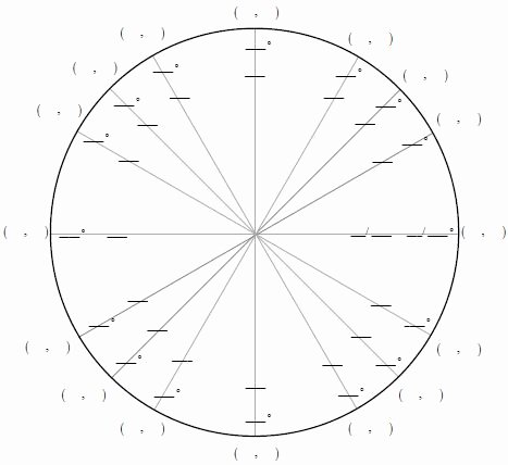 Trigonometry Unit Circle Worksheet Answers Inspirational Best 25 Blank Unit Circle Ideas On Pinterest
