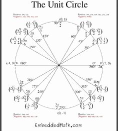 Trigonometry Unit Circle Worksheet Answers Lovely 1000 Images About Pre Calc On Pinterest