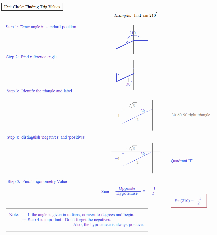 Trigonometry Unit Circle Worksheet Answers New Find the Exact Value Each Trigonometric Function