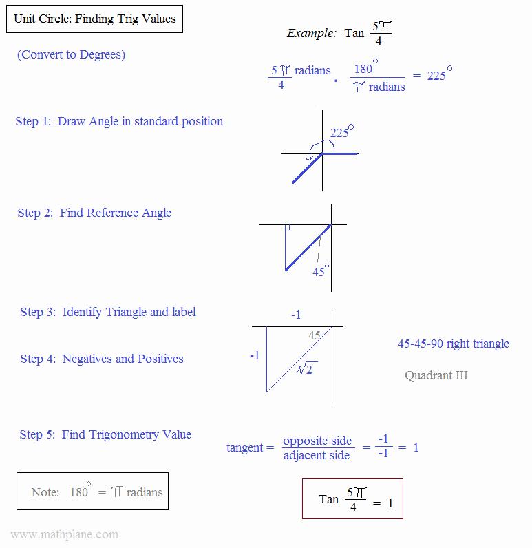 Trigonometry Unit Circle Worksheet Answers New Math Plane Unit Circle and Trigonometry Measures