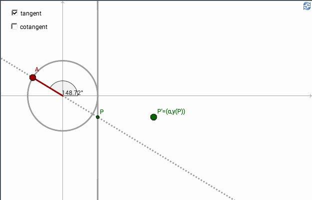 Trigonometry Unit Circle Worksheet Answers Unique Unit Circle Worksheet