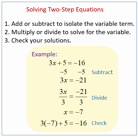 Two Step Equations Worksheet New solving Two Step Equations solutions Examples Videos
