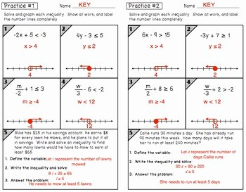 Two Step Inequalities Worksheet Inspirational Inequalities Two Step Partner Practice Reflection