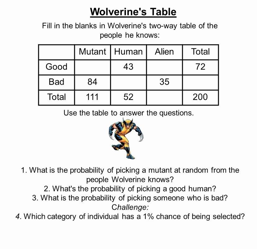 Two Way Frequency Table Worksheet Elegant Two Way Tables Worksheet Kuta