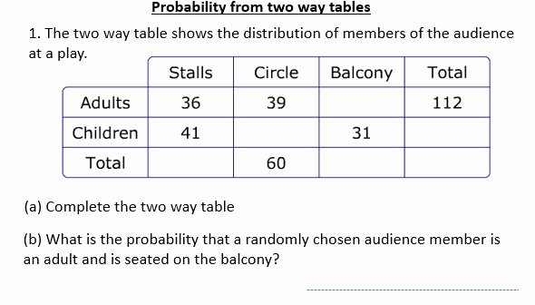 Two Way Frequency Table Worksheet Lovely Frequency Table Worksheet