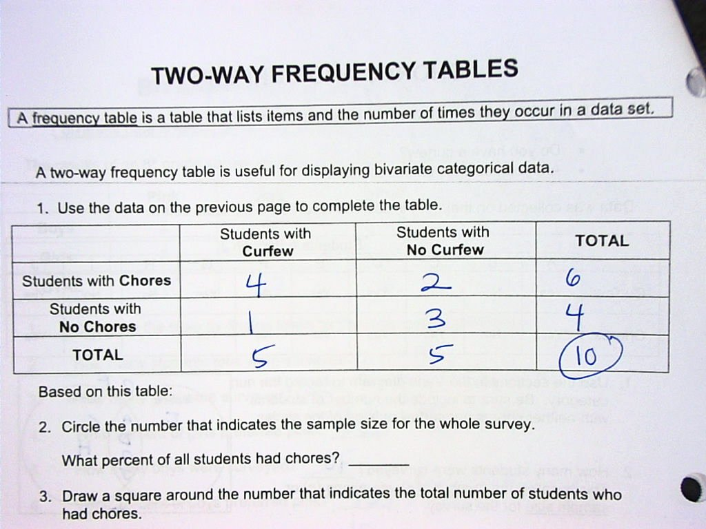 Two Way Frequency Table Worksheet Unique Worksheet Two Way Frequency Tables Worksheet Grass Fedjp