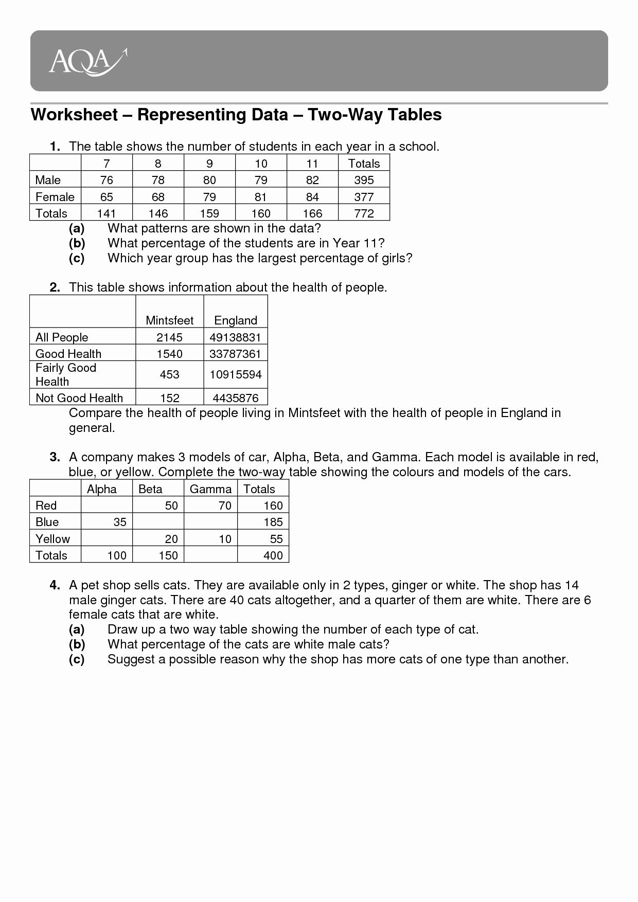 Two Way Frequency Tables Worksheet Fresh 7 Best Of Frequency Table Worksheets High