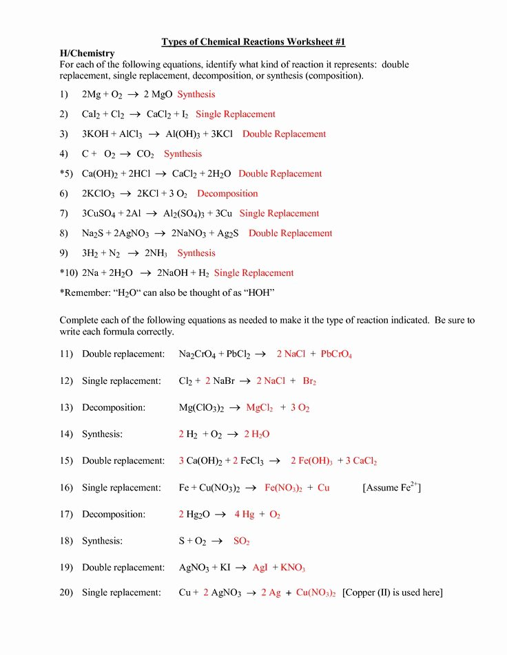 Types Of Chemical Reactions Worksheet Lovely Printables Types Chemical Reactions Worksheet Answers