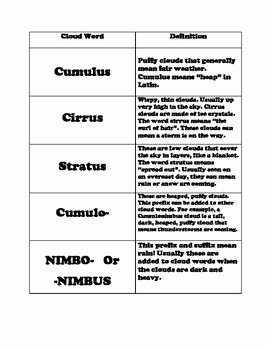 Types Of Clouds Worksheet Awesome Cloud Type Flash Cards and Weather Prediction Worksheet