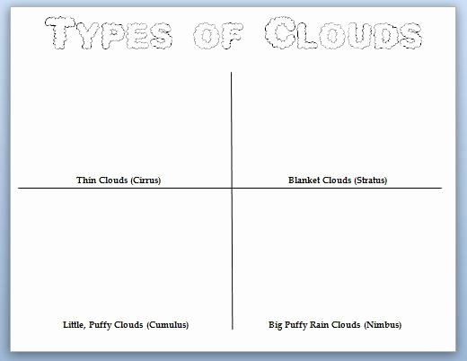 Types Of Clouds Worksheet Awesome Pin On 4th Grade