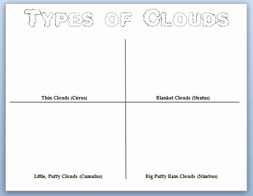 Types Of Clouds Worksheet Elegant 5 Best Of Printable Cloud Worksheets Printable